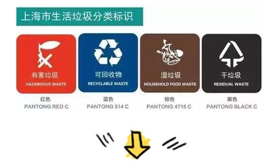 7月1日起上海市生活垃圾管理条例实施